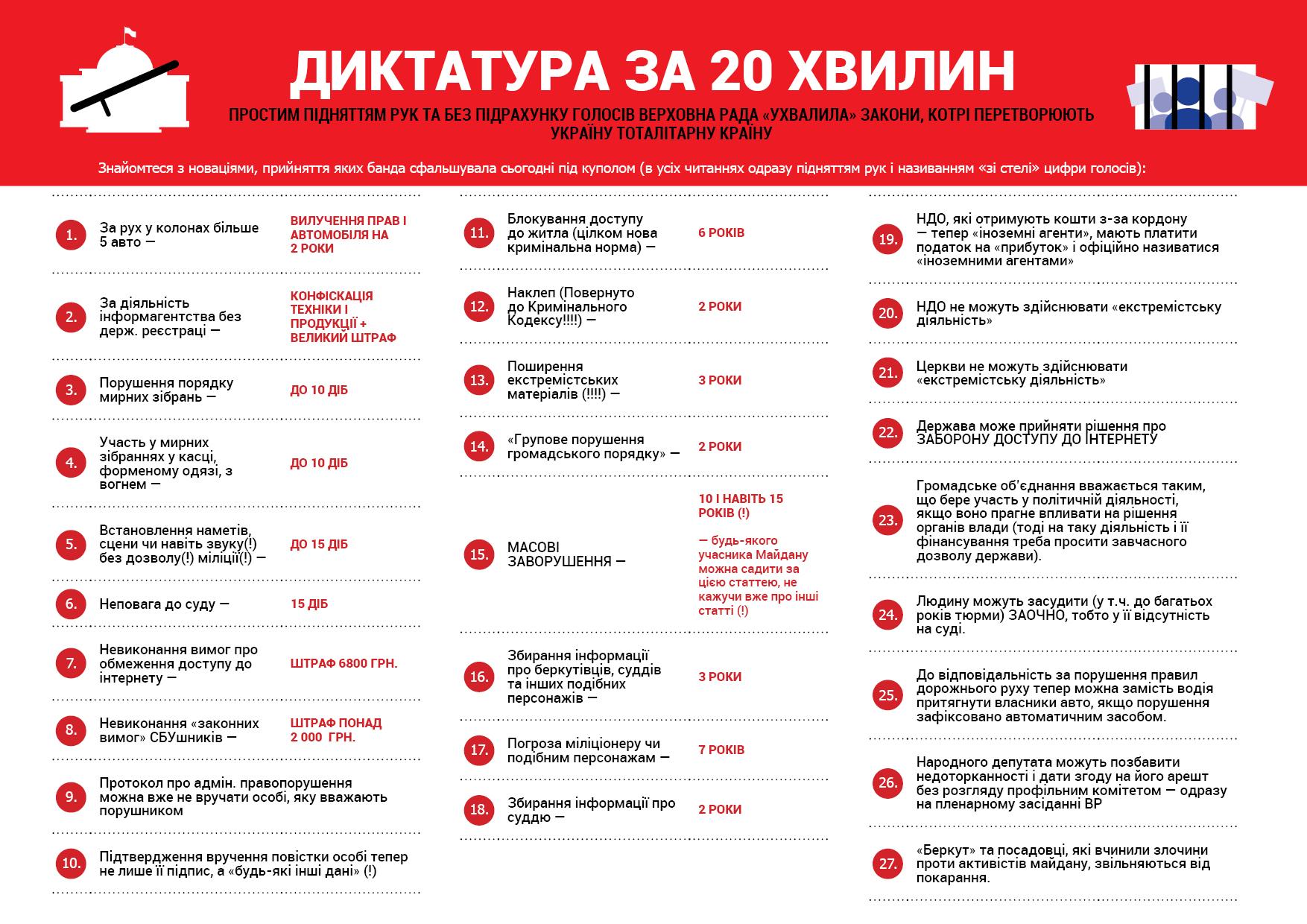 """Оснований для переголосования нет, - """"регионал"""" Колесниченко - Цензор.НЕТ 8119"""