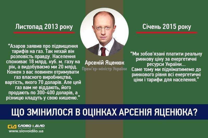 ЕК приветствует установление рыночных цен на газ в Украине, - Шефчович - Цензор.НЕТ 180