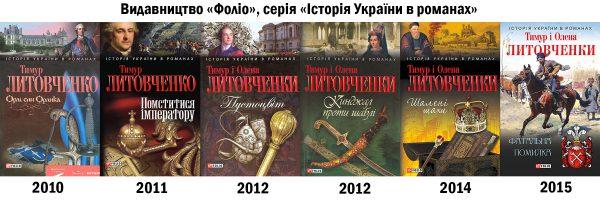 """Мої (та наші з дружиною) книги, видані """"Фоліо"""" у 2010-2015 роках"""